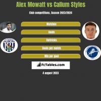 Alex Mowatt vs Callum Styles h2h player stats