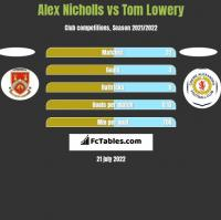 Alex Nicholls vs Tom Lowery h2h player stats