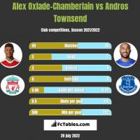 Alex Oxlade-Chamberlain vs Andros Townsend h2h player stats