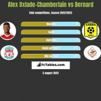 Alex Oxlade-Chamberlain vs Bernard h2h player stats