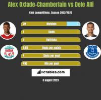 Alex Oxlade-Chamberlain vs Dele Alli h2h player stats