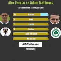 Alex Pearce vs Adam Matthews h2h player stats