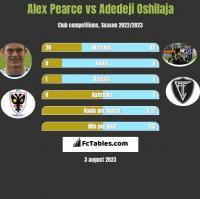Alex Pearce vs Adedeji Oshilaja h2h player stats