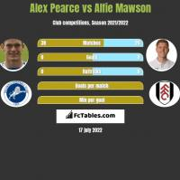 Alex Pearce vs Alfie Mawson h2h player stats