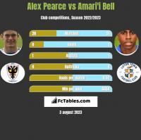 Alex Pearce vs Amari'i Bell h2h player stats