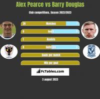 Alex Pearce vs Barry Douglas h2h player stats