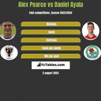 Alex Pearce vs Daniel Ayala h2h player stats