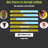 Alex Pearce vs Darragh Lenihan h2h player stats
