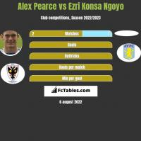 Alex Pearce vs Ezri Konsa Ngoyo h2h player stats