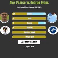 Alex Pearce vs George Evans h2h player stats