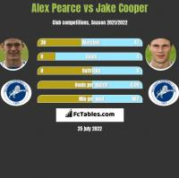 Alex Pearce vs Jake Cooper h2h player stats