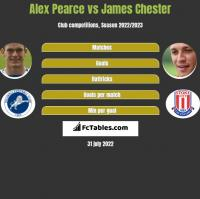 Alex Pearce vs James Chester h2h player stats