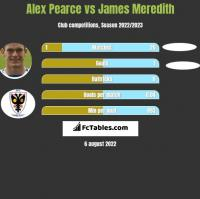 Alex Pearce vs James Meredith h2h player stats