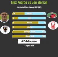Alex Pearce vs Joe Worrall h2h player stats