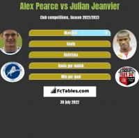 Alex Pearce vs Julian Jeanvier h2h player stats