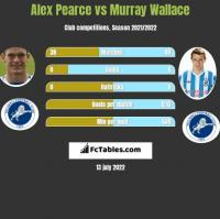 Alex Pearce vs Murray Wallace h2h player stats