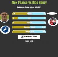Alex Pearce vs Rico Henry h2h player stats
