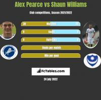 Alex Pearce vs Shaun Williams h2h player stats