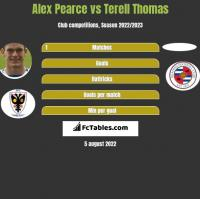 Alex Pearce vs Terell Thomas h2h player stats
