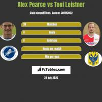 Alex Pearce vs Toni Leistner h2h player stats