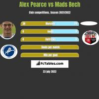 Alex Pearce vs Mads Bech h2h player stats
