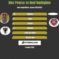 Alex Pearce vs Beni Baningime h2h player stats