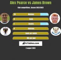 Alex Pearce vs James Brown h2h player stats