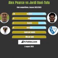 Alex Pearce vs Jordi Osei-Tutu h2h player stats