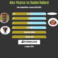 Alex Pearce vs Daniel Ballard h2h player stats
