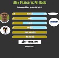 Alex Pearce vs Fin Back h2h player stats