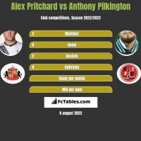 Alex Pritchard vs Anthony Pilkington h2h player stats