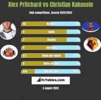 Alex Pritchard vs Christian Kabasele h2h player stats