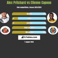 Alex Pritchard vs Etienne Capoue h2h player stats