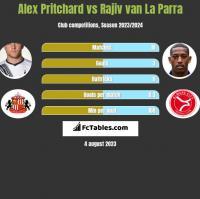 Alex Pritchard vs Rajiv van La Parra h2h player stats