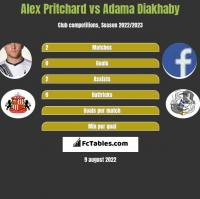 Alex Pritchard vs Adama Diakhaby h2h player stats