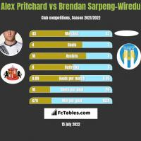 Alex Pritchard vs Brendan Sarpeng-Wiredu h2h player stats