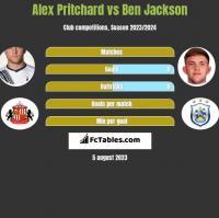 Alex Pritchard vs Ben Jackson h2h player stats