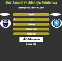 Alex Samuel vs Adebayo Akinfenwa h2h player stats
