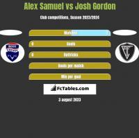 Alex Samuel vs Josh Gordon h2h player stats
