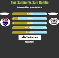 Alex Samuel vs Sam Nombe h2h player stats