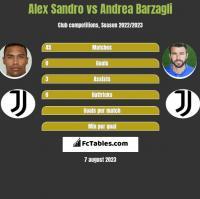Alex Sandro vs Andrea Barzagli h2h player stats