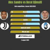 Alex Sandro vs Berat Djimsiti h2h player stats