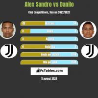 Alex Sandro vs Danilo h2h player stats