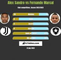 Alex Sandro vs Fernando Marcal h2h player stats