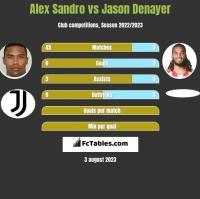 Alex Sandro vs Jason Denayer h2h player stats