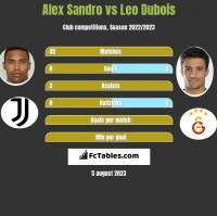 Alex Sandro vs Leo Dubois h2h player stats