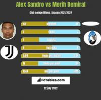 Alex Sandro vs Merih Demiral h2h player stats