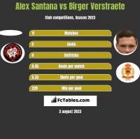 Alex Santana vs Birger Verstraete h2h player stats