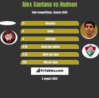 Alex Santana vs Hudson h2h player stats