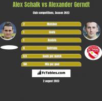 Alex Schalk vs Alexander Gerndt h2h player stats
